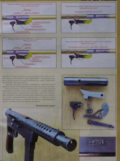 Russiansubmachinegun8 amodestpublication